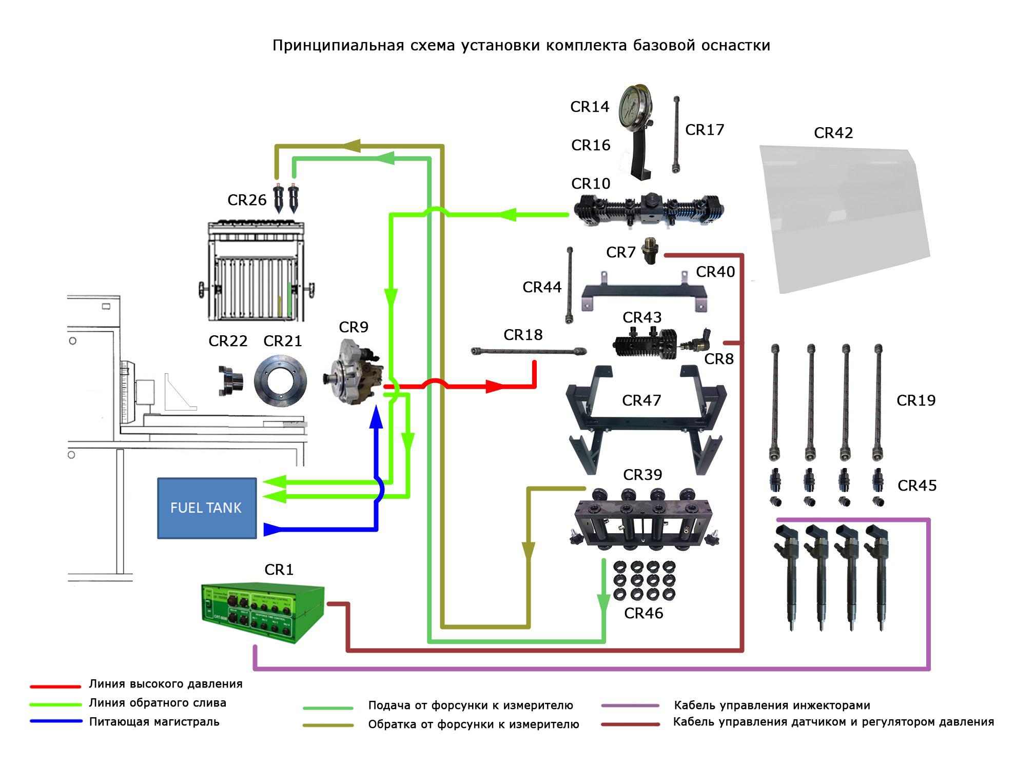 Схема установки комплекта базовой оснастки - DL-CR10030